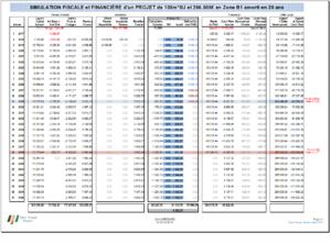 Impact de la Durée du Prêt - Simulation Fiscale et Financière Maison de 100m²SU et 266.505€ en Zone B1 amorti en 20 ans